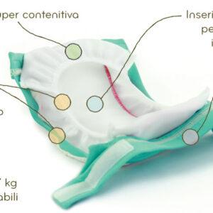 culla di teby all-in-3 hybridwindel aufbau innenseite