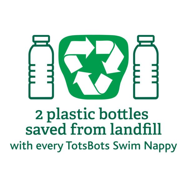 totsbots recycelter polyester schwimmwindel